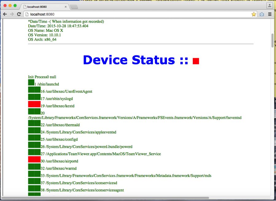DeviceMonitor Shows Device's Status