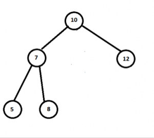 Binary Search Trees 1