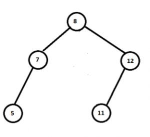 Binary Search Trees 4